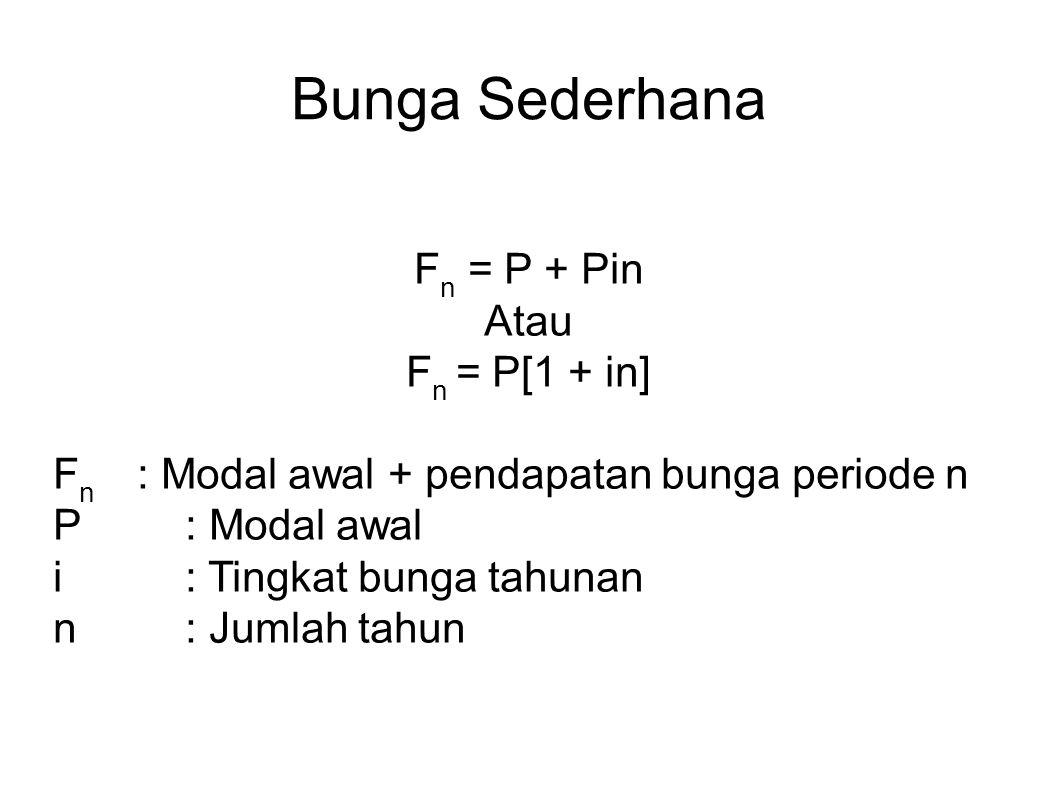 Bunga Sederhana Fn = P + Pin Atau Fn = P[1 + in]
